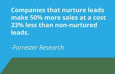 Forrester Research customer nurturing strategy